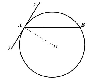 Phiếu bài tập góc tạo bởi tiếp tuyến và dây cung